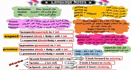 لغة انجليزية: مذكرة مستر ايمن الضيفي للصف الثالث الثانوي 2018 - 103 ورقة pdf 466114749