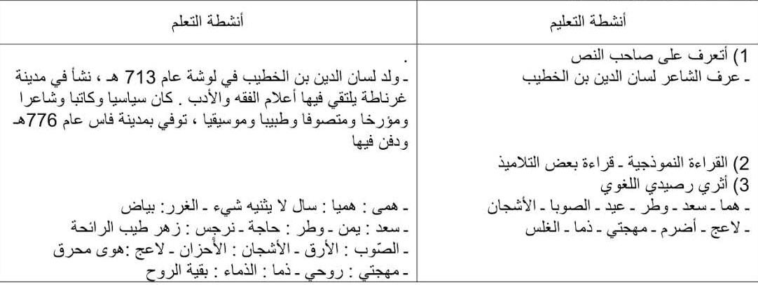 تحضير نص الموشحات 2 ثانوي علمي صفحة 148 من الكتاب المدرسي